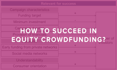 What drives the success of crowdfunding campaigns?