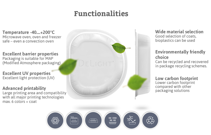 DeLight Packaging provides environmentally friendly and recyclable  packaging that have the possibility to replace plastic and aluminium trays  in the food ... b1fe64b8fc1e9