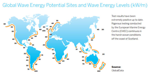 picture of global energy potential site
