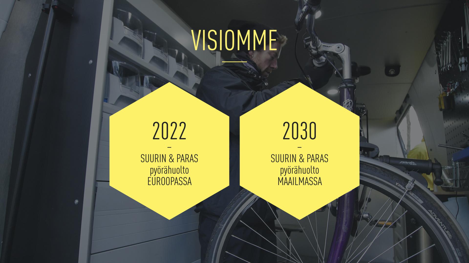 vision bild