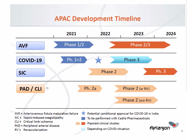 developpment plan