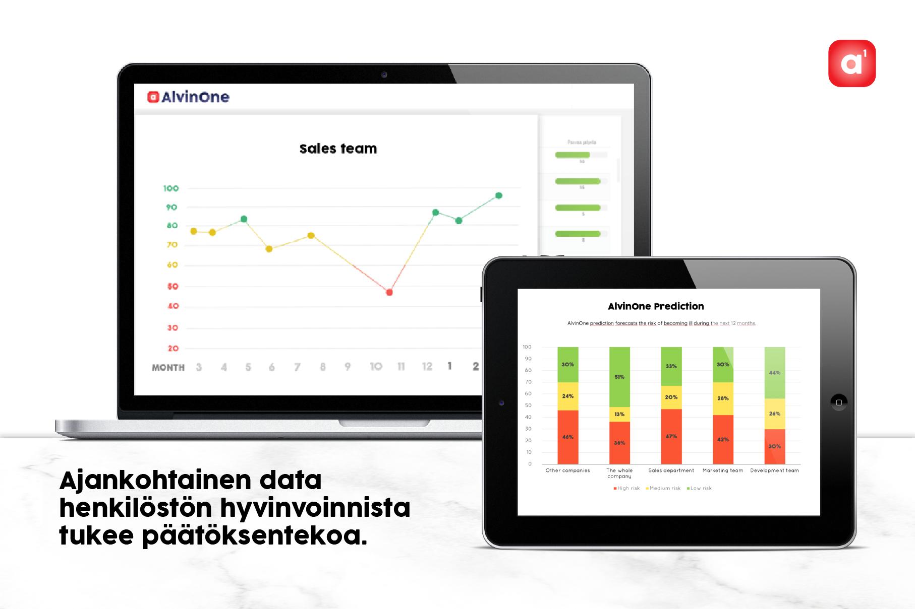 kuva, jossa applikaation statistiikasta kuvaa