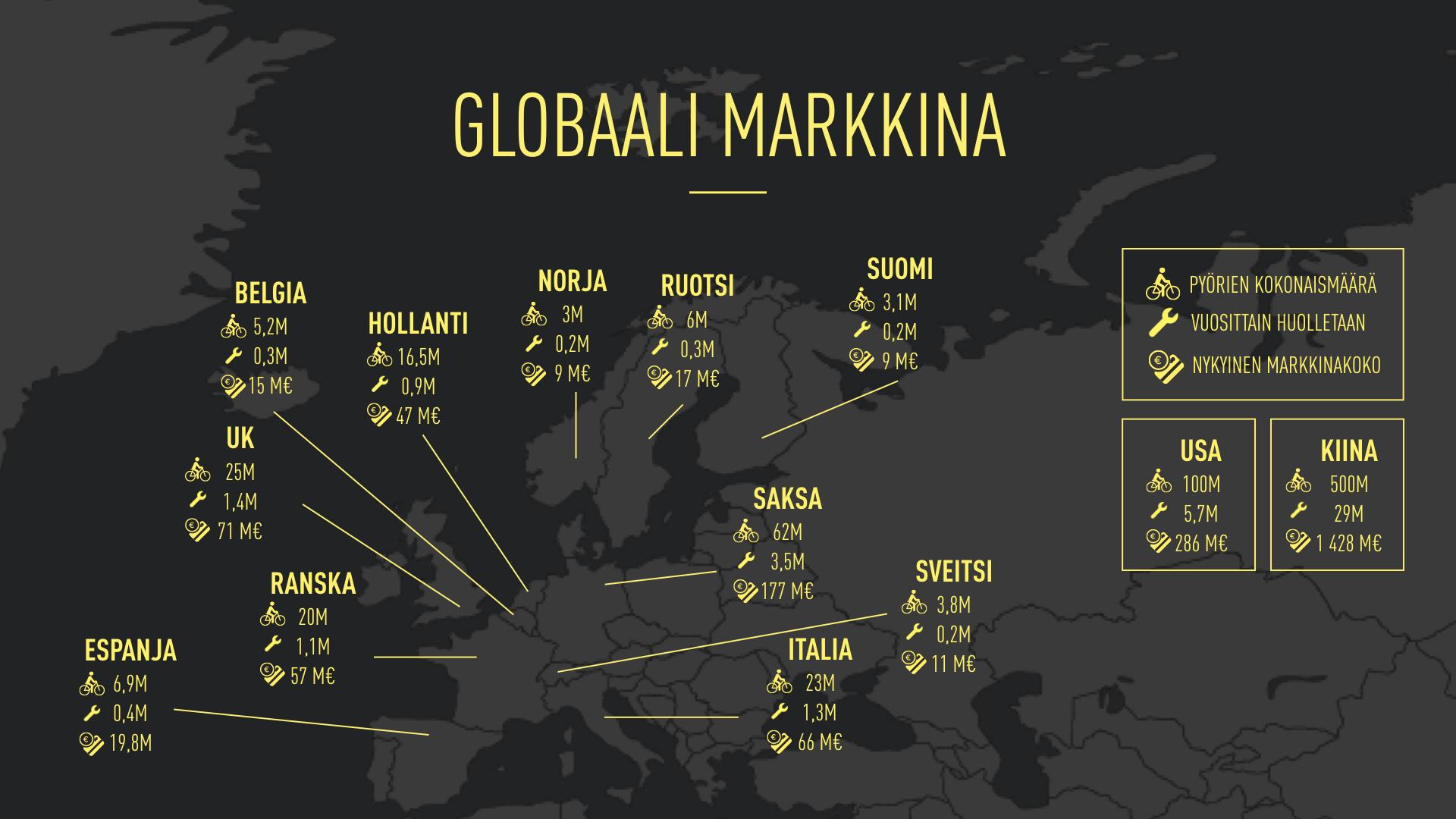 Globaali markkina